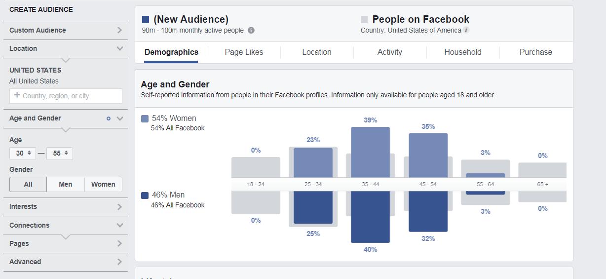 FB- Audience-Basics.png
